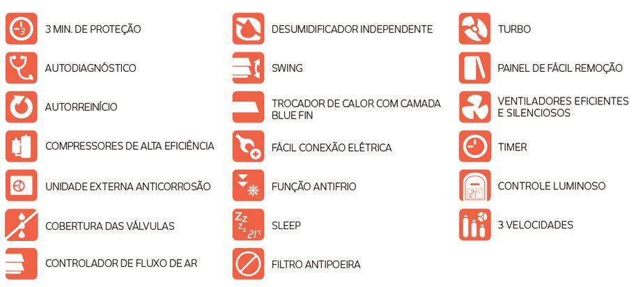 Ar Condicionado Komeco Tri Split Hi Wall 36000 (3x12000) BTUs Frio 220V KOM3S36FC