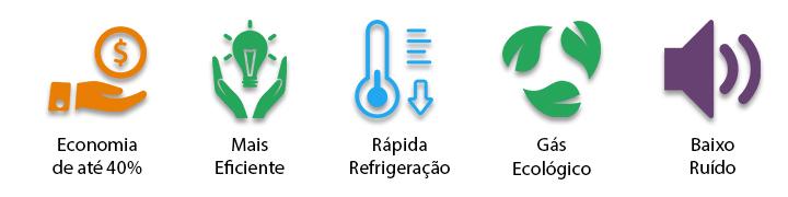 Ar Condicionado Split Consul Bem Estar Inverter 12000 BTU Quente/Frio 220v CBJ12CBBNA
