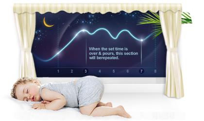 Clima Perfeito - Good Sleep