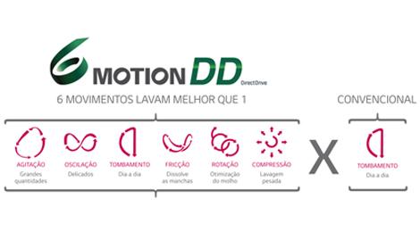 6 Motion