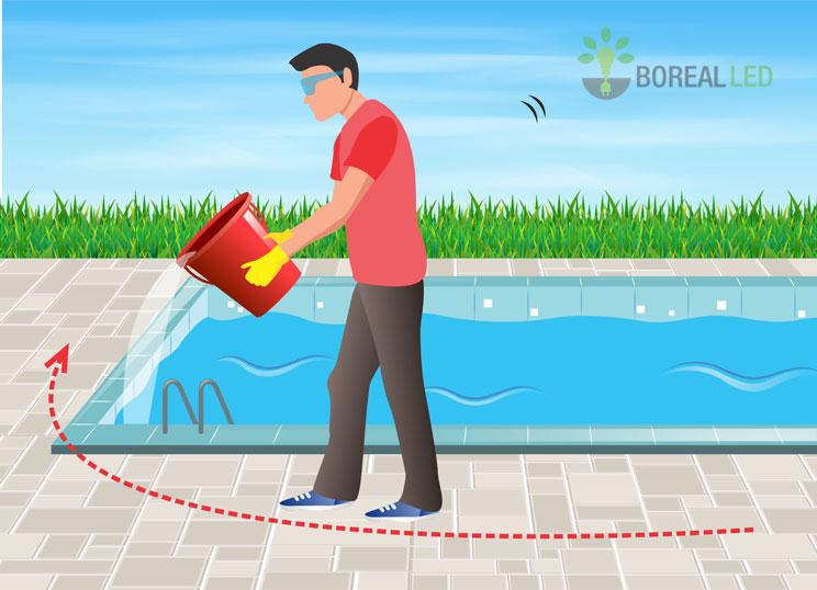 dispejando o cloro por toda a piscina em movimento circular