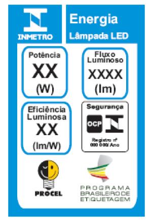 certificacao de lampadas led programa nacional de etiquetagem