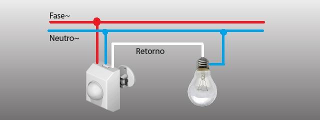 plafon led com sensor de presença