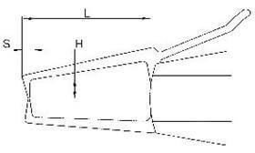 Medidor Externo com Rel�gio - 40-50mm - Leit. 0,01mm - Digimess